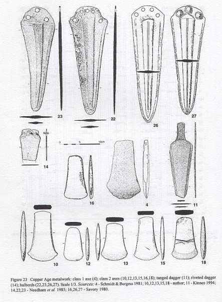 Illustration drawings of daggers and axe heads