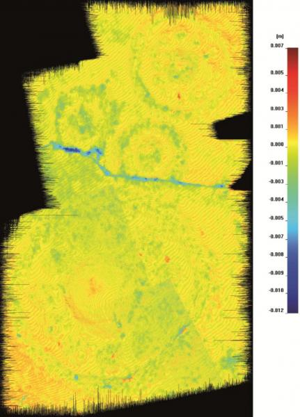 A colour heat map of the surface of a cup and ring marked stone showing changes recorded between two surveys