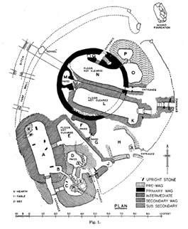 A ground plan showing the phasing of a number of superimposed structures including early stone buildings, a broch, and later rectangular houses